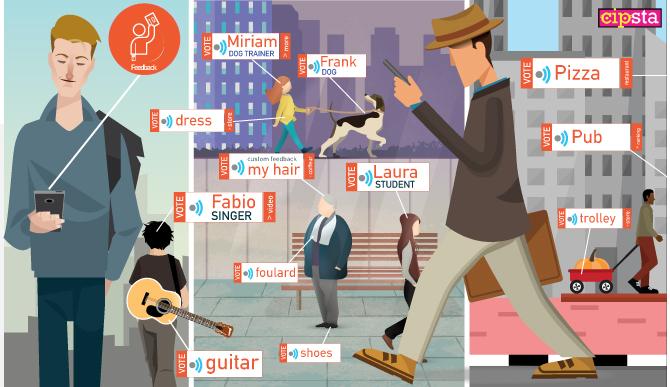Uomo per strada che vede sul proprio smartphone le cose che possono essere valutate.